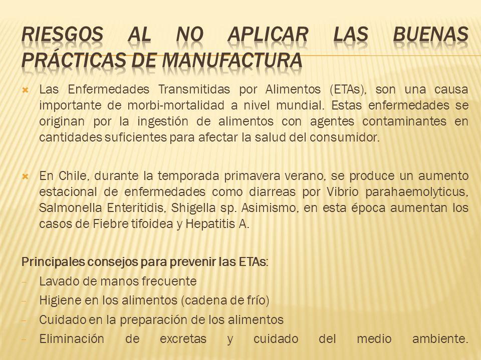 riesgos al no aplicar las buenas prácticas de manufactura