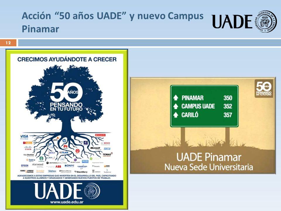 Acción 50 años UADE y nuevo Campus Pinamar