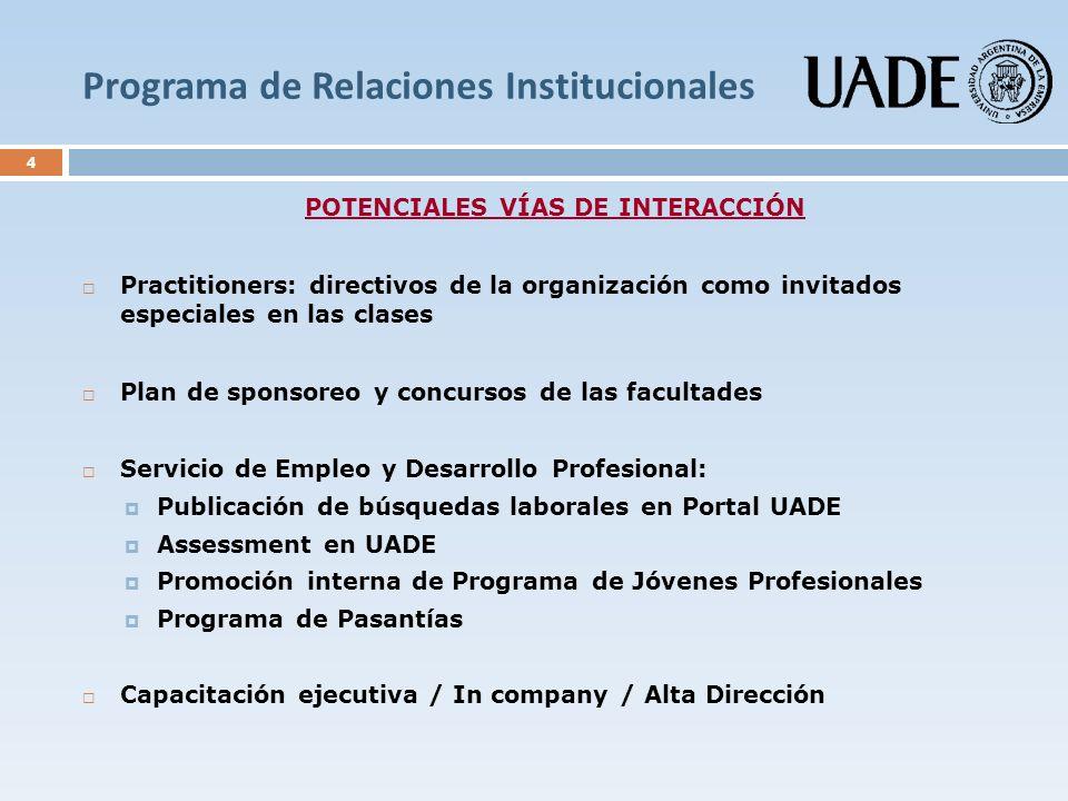 Programa de Relaciones Institucionales