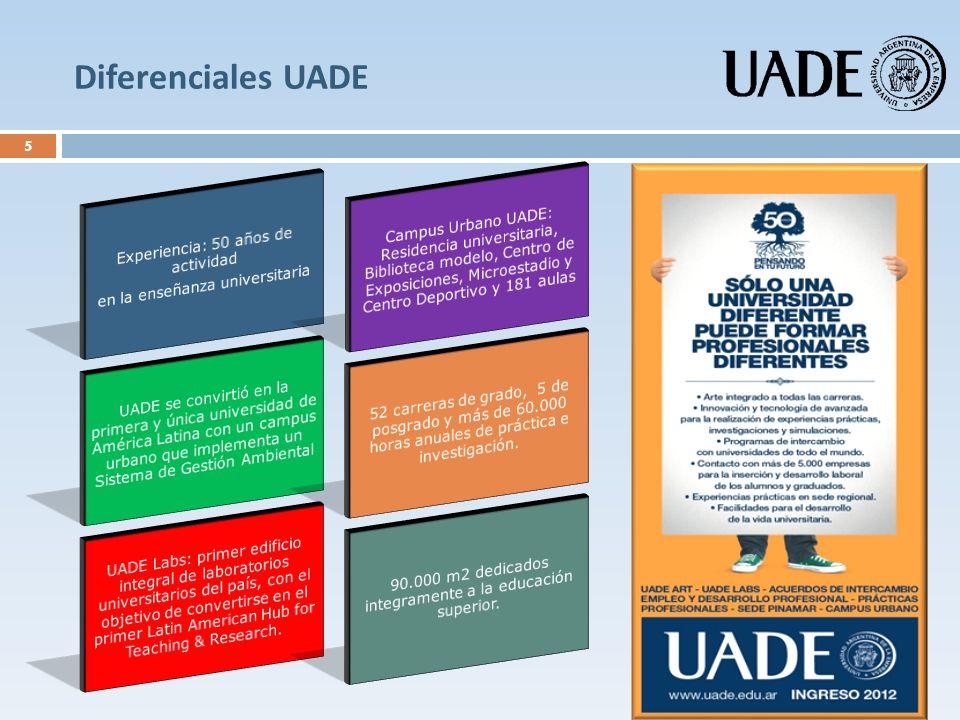 Diferenciales UADE Experiencia: 50 años de actividad. en la enseñanza universitaria.