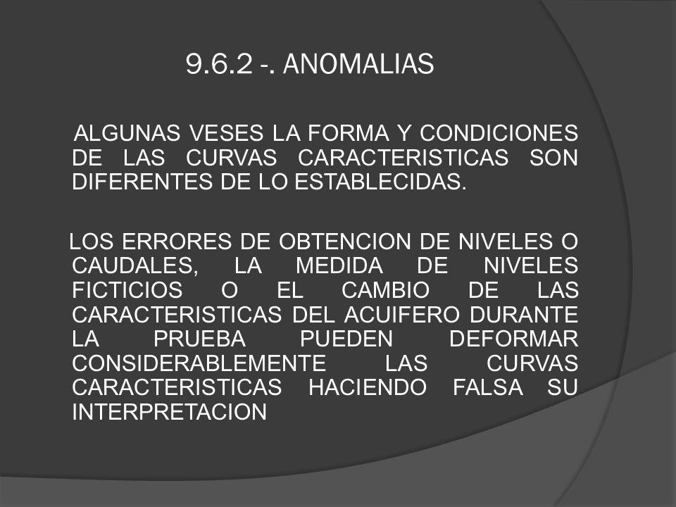 9.6.2 -. ANOMALIAS