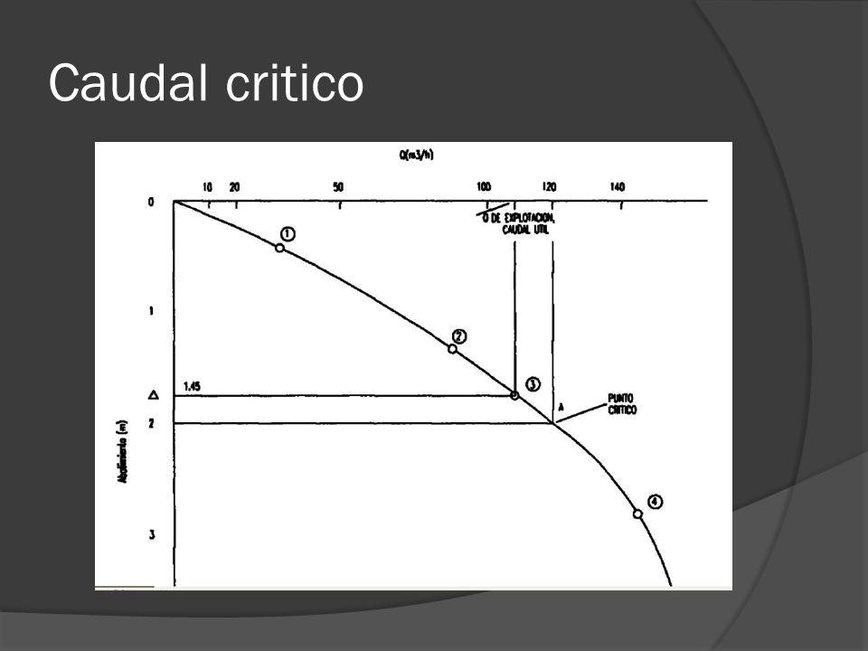 Caudal critico