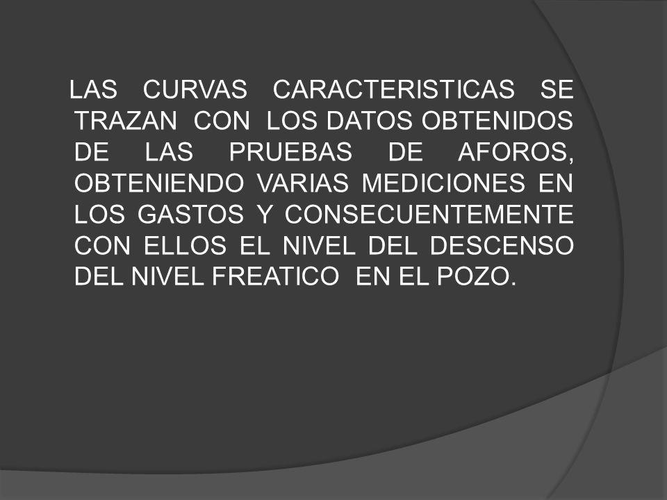 LAS CURVAS CARACTERISTICAS SE TRAZAN CON LOS DATOS OBTENIDOS DE LAS PRUEBAS DE AFOROS, OBTENIENDO VARIAS MEDICIONES EN LOS GASTOS Y CONSECUENTEMENTE CON ELLOS EL NIVEL DEL DESCENSO DEL NIVEL FREATICO EN EL POZO.