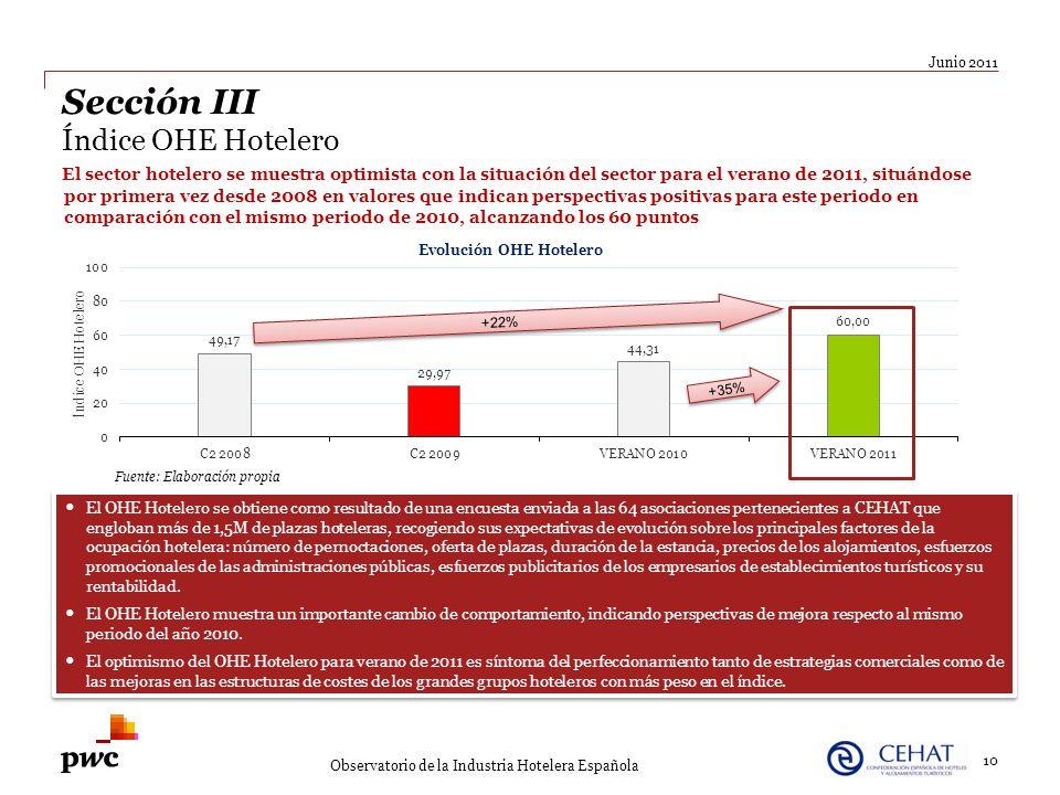 Sección III Índice OHE Hotelero