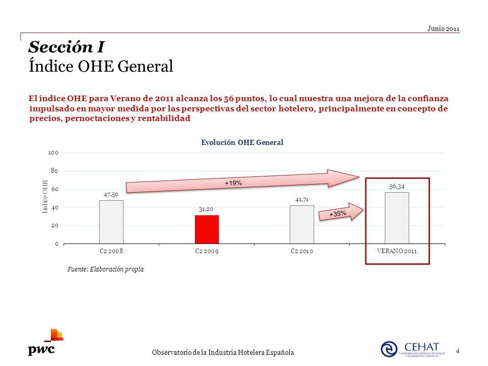 Sección I Índice OHE General