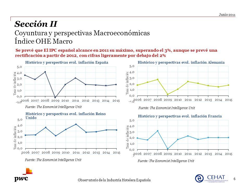 Sección II Coyuntura y perspectivas Macroeconómicas Índice OHE Macro