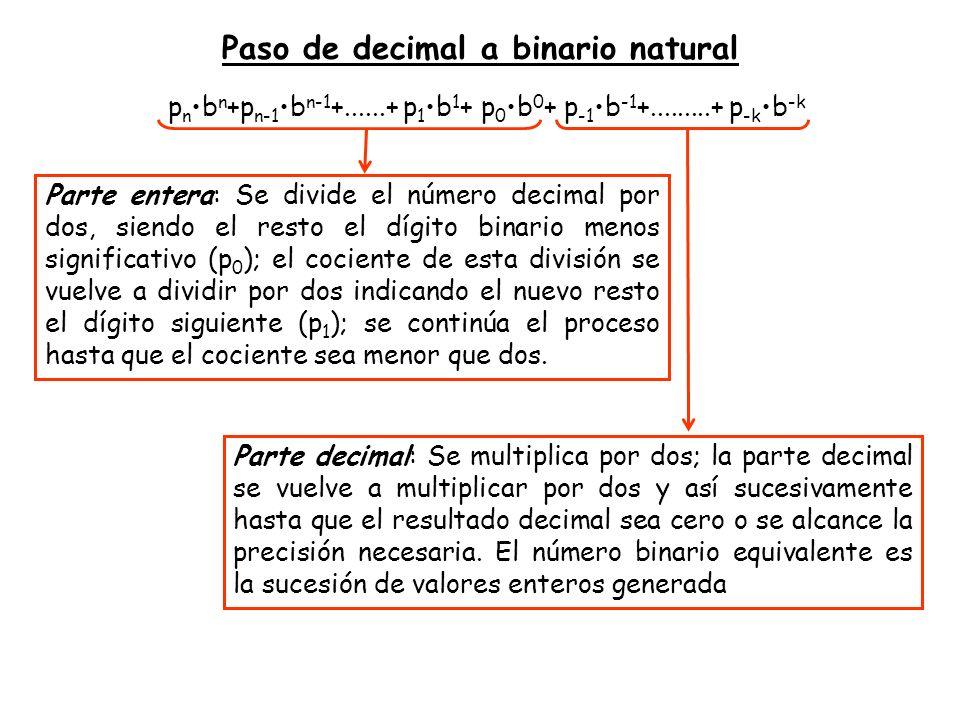Paso de decimal a binario natural