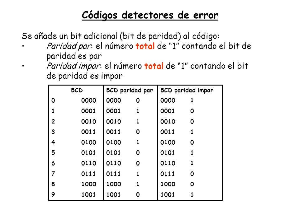 Códigos detectores de error