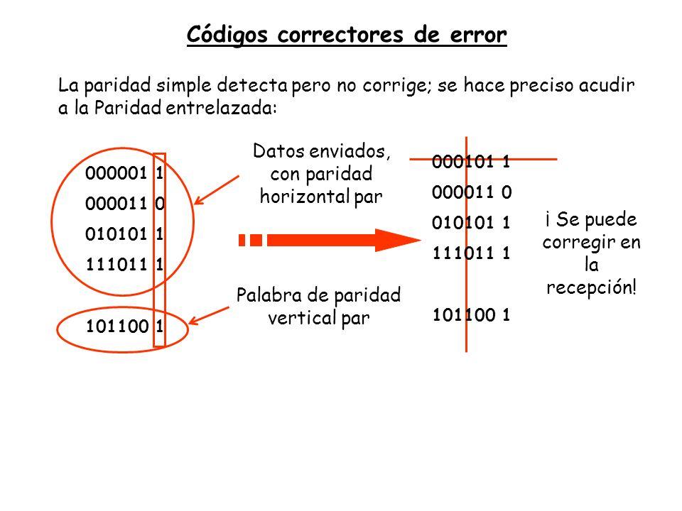 Códigos correctores de error