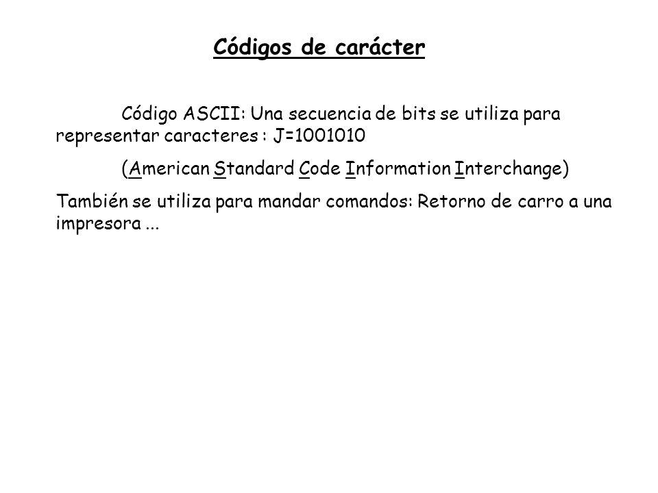 Códigos de carácter Código ASCII: Una secuencia de bits se utiliza para representar caracteres : J=1001010.
