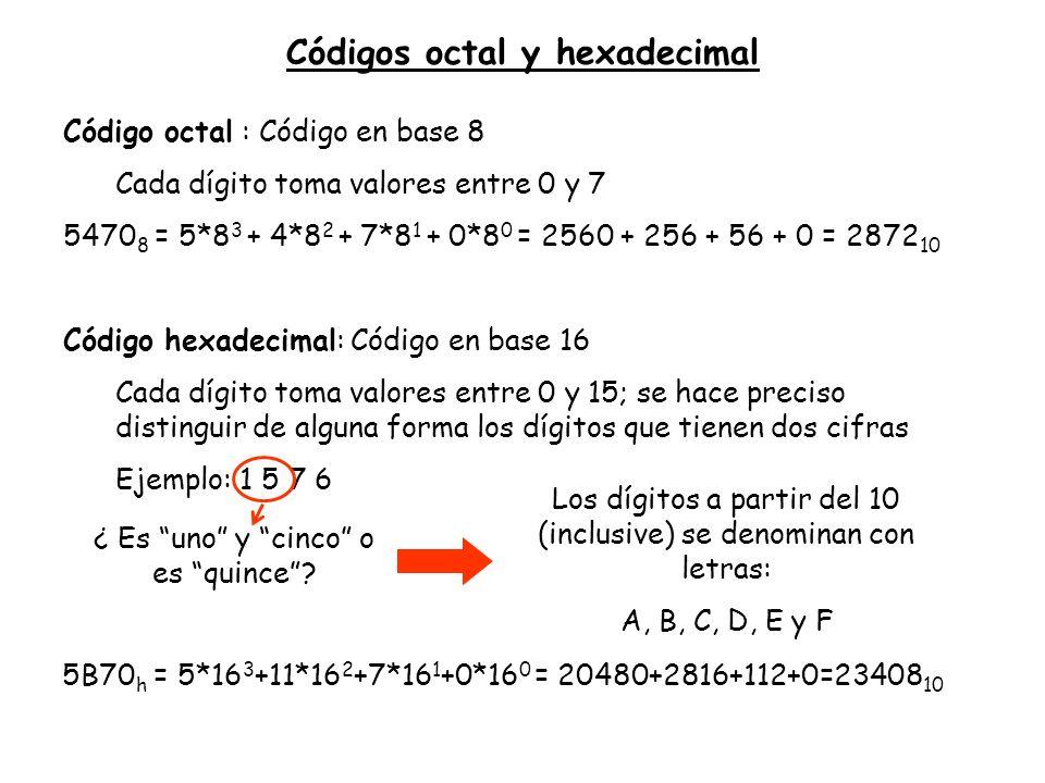 Códigos octal y hexadecimal