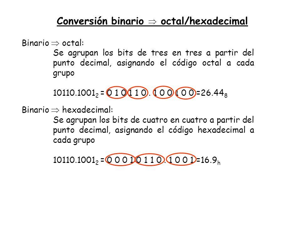 Conversión binario  octal/hexadecimal