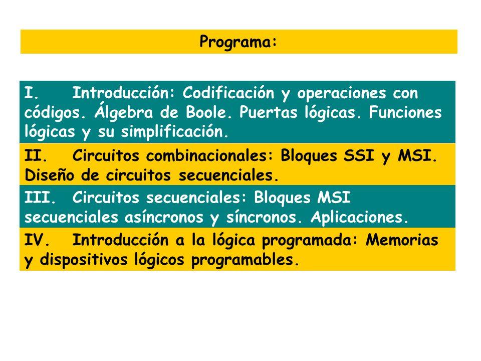 Programa:I. Introducción: Codificación y operaciones con códigos. Álgebra de Boole. Puertas lógicas. Funciones lógicas y su simplificación.