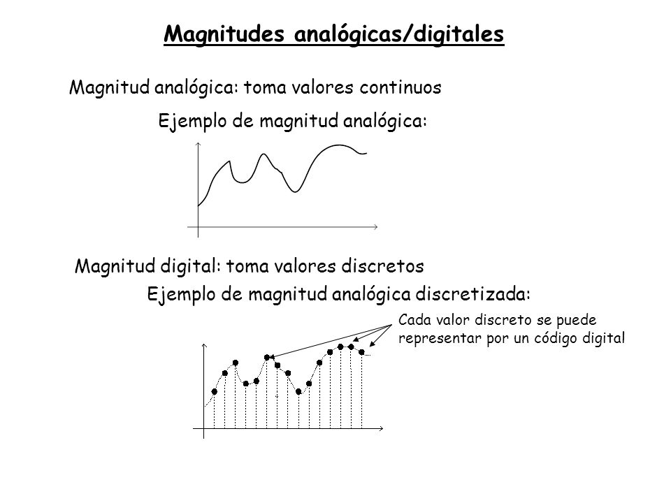 Magnitudes analógicas/digitales