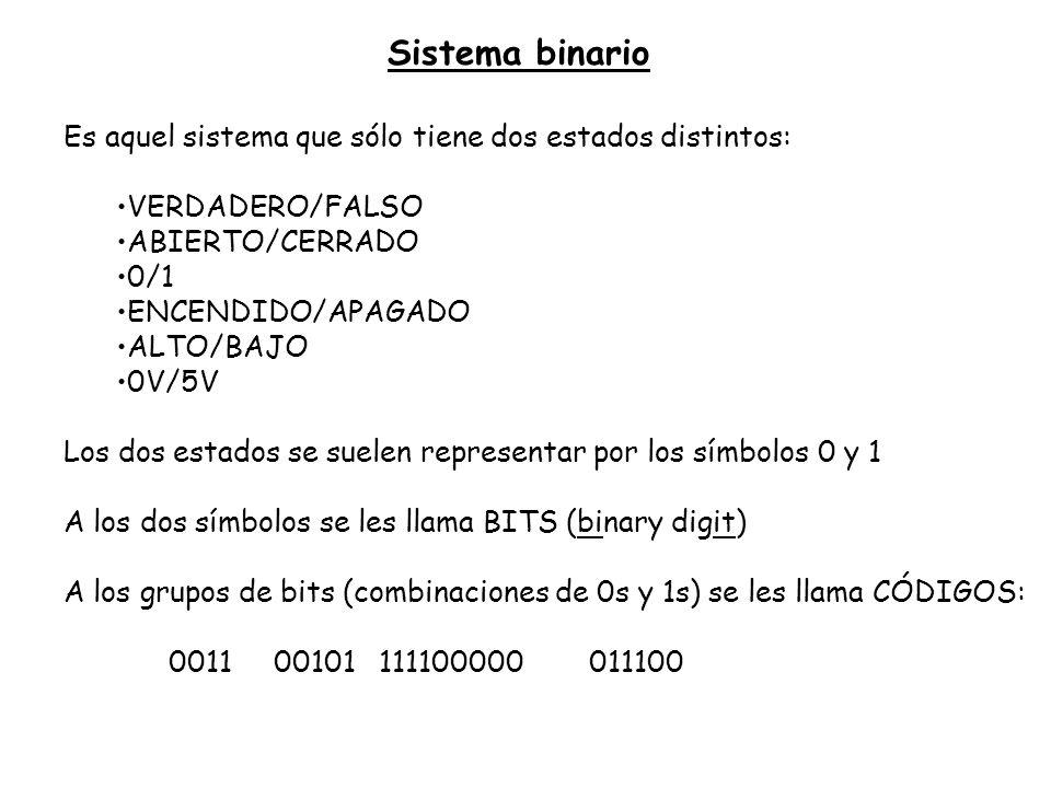 Sistema binario Es aquel sistema que sólo tiene dos estados distintos:
