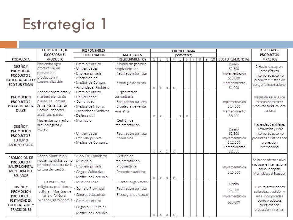 Estrategia 1