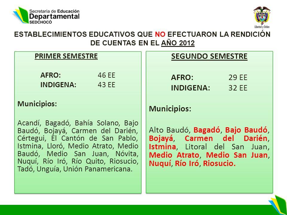 ESTABLECIMIENTOS EDUCATIVOS QUE NO EFECTUARON LA RENDICIÓN DE CUENTAS EN EL AÑO 2012
