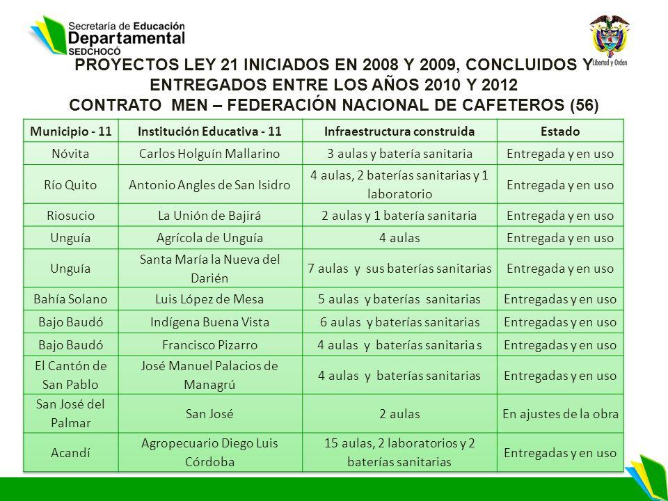 CONTRATO MEN – FEDERACIÓN NACIONAL DE CAFETEROS (56)