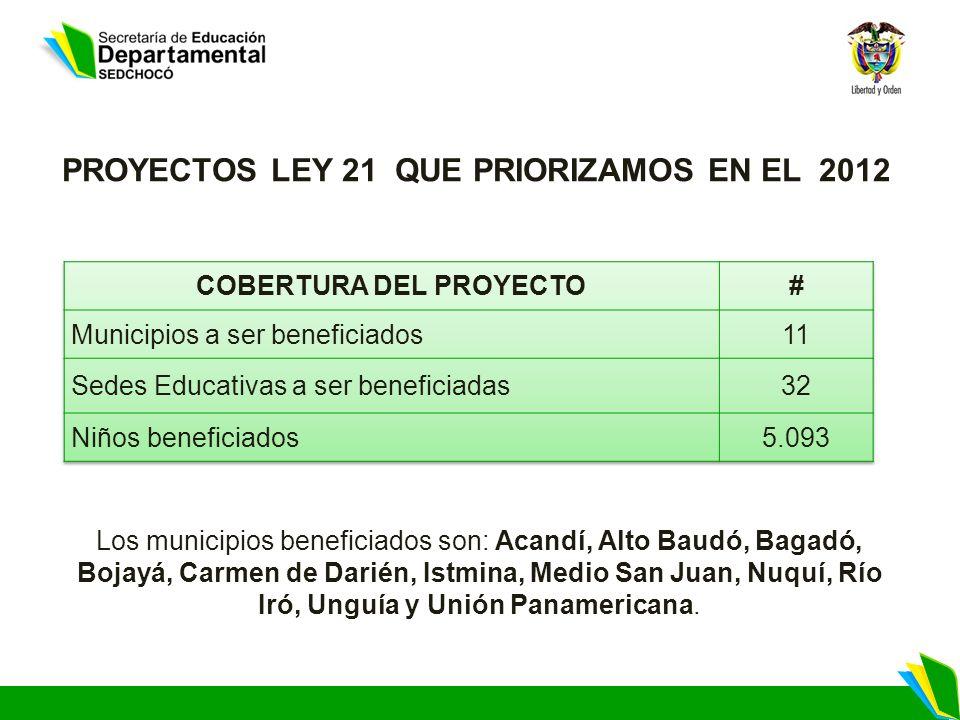 PROYECTOS LEY 21 QUE PRIORIZAMOS EN EL 2012 COBERTURA DEL PROYECTO