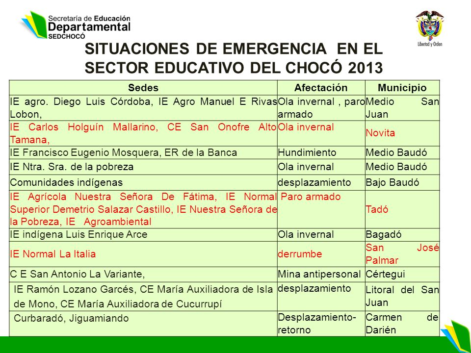 SITUACIONES DE EMERGENCIA EN EL SECTOR EDUCATIVO DEL CHOCÓ 2013