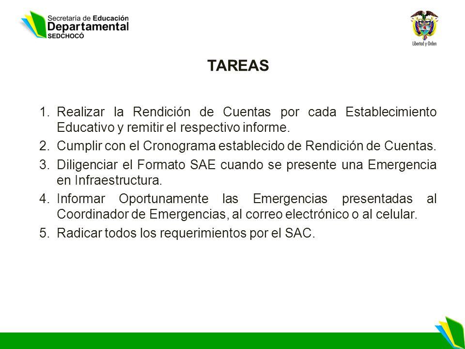 TAREAS Realizar la Rendición de Cuentas por cada Establecimiento Educativo y remitir el respectivo informe.