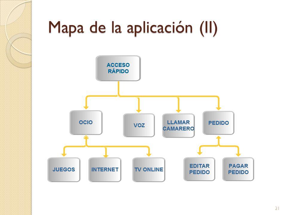 Mapa de la aplicación (II)