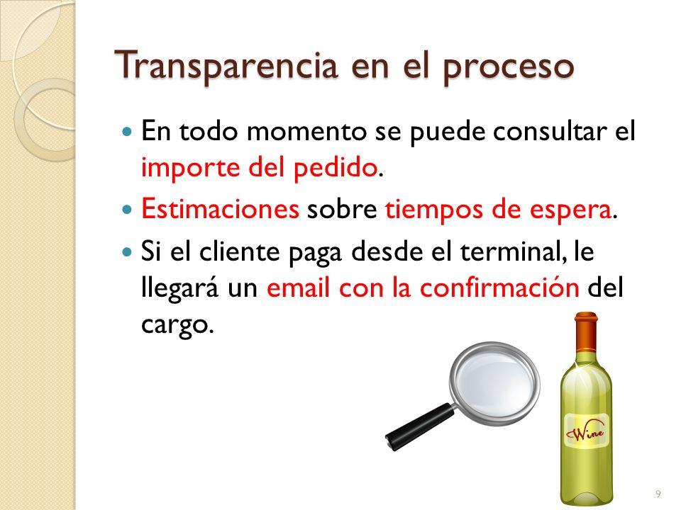 Transparencia en el proceso