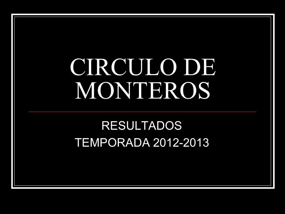 CIRCULO DE MONTEROS RESULTADOS TEMPORADA 2012-2013