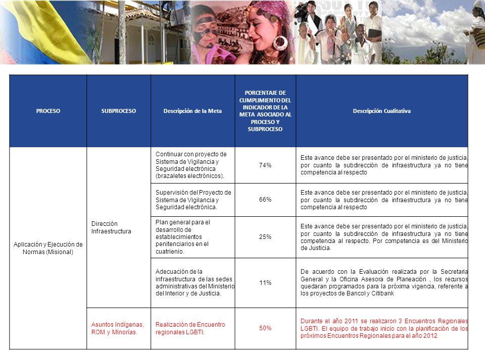 Ministerio del interior rep blica de colombia ppt descargar for Competencias del ministerio del interior