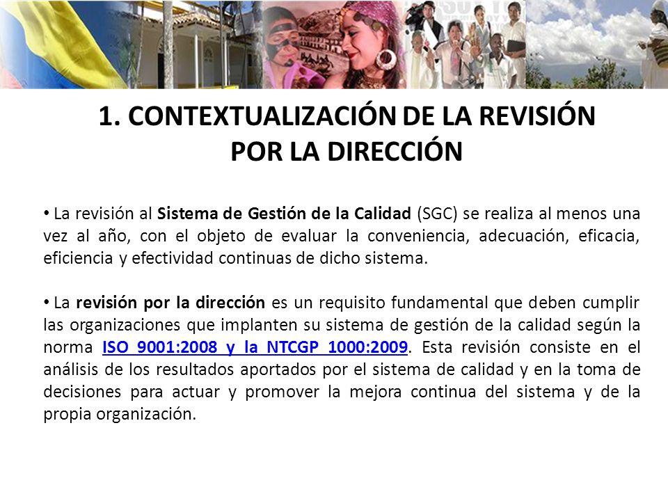 1. CONTEXTUALIZACIÓN DE LA REVISIÓN POR LA DIRECCIÓN