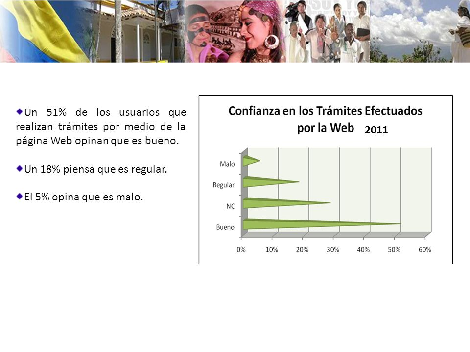Ministerio del interior rep blica de colombia ppt descargar for Tramites web ministerio del interior