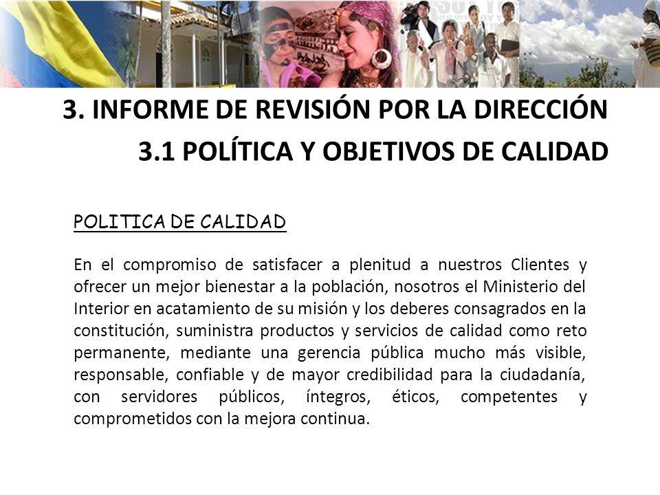 3. INFORME DE REVISIÓN POR LA DIRECCIÓN
