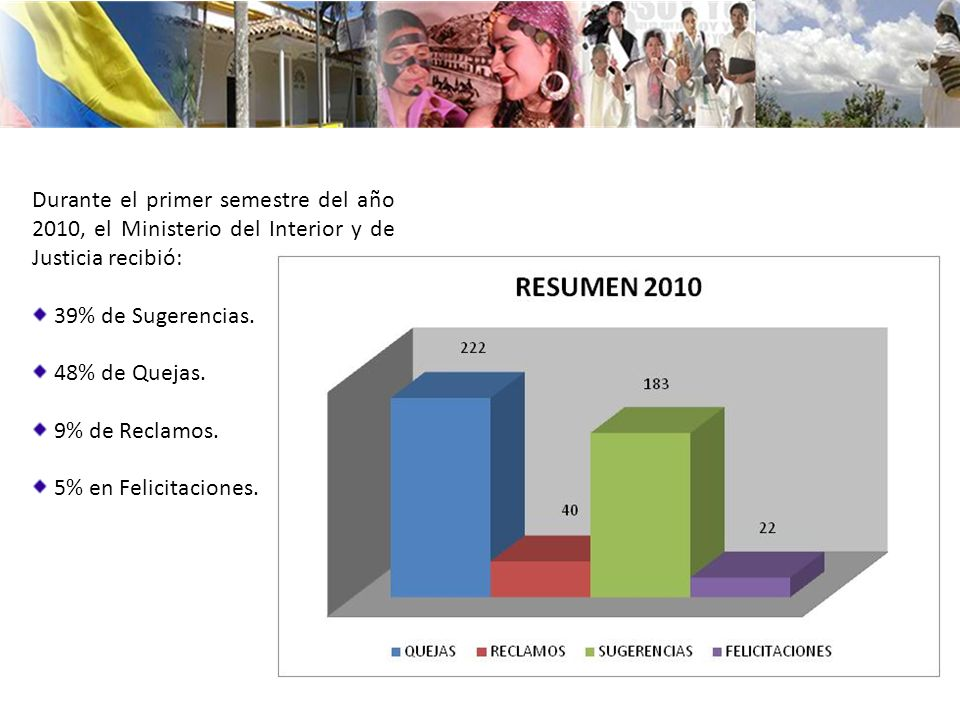 Ministerio del interior rep blica de colombia ppt descargar for El ministerio del interior