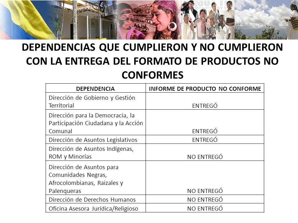 INFORME DE PRODUCTO NO CONFORME