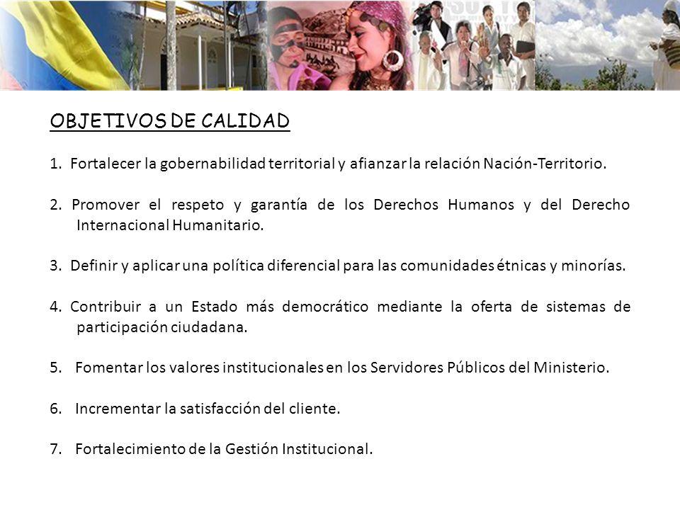 OBJETIVOS DE CALIDAD 1. Fortalecer la gobernabilidad territorial y afianzar la relación Nación-Territorio.