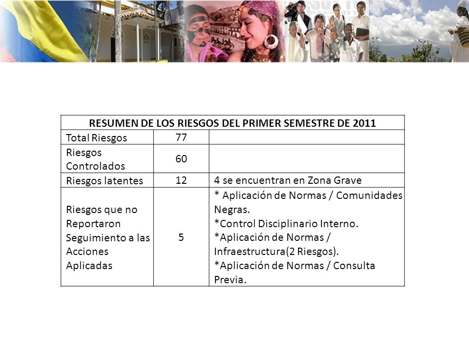 RESUMEN DE LOS RIESGOS DEL PRIMER SEMESTRE DE 2011