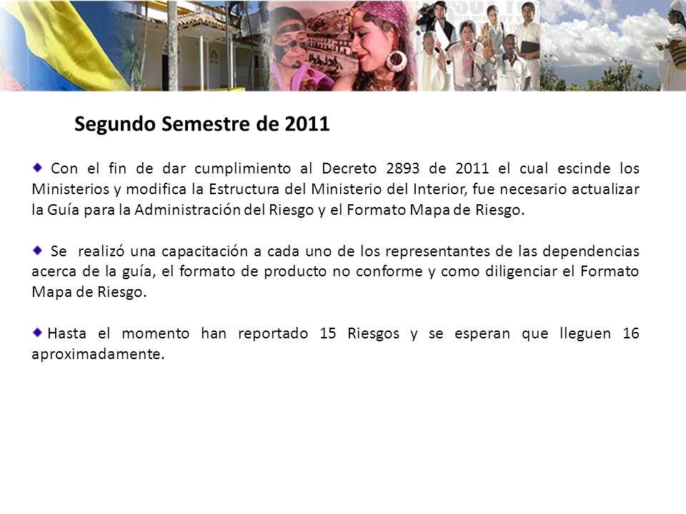 Segundo Semestre de 2011