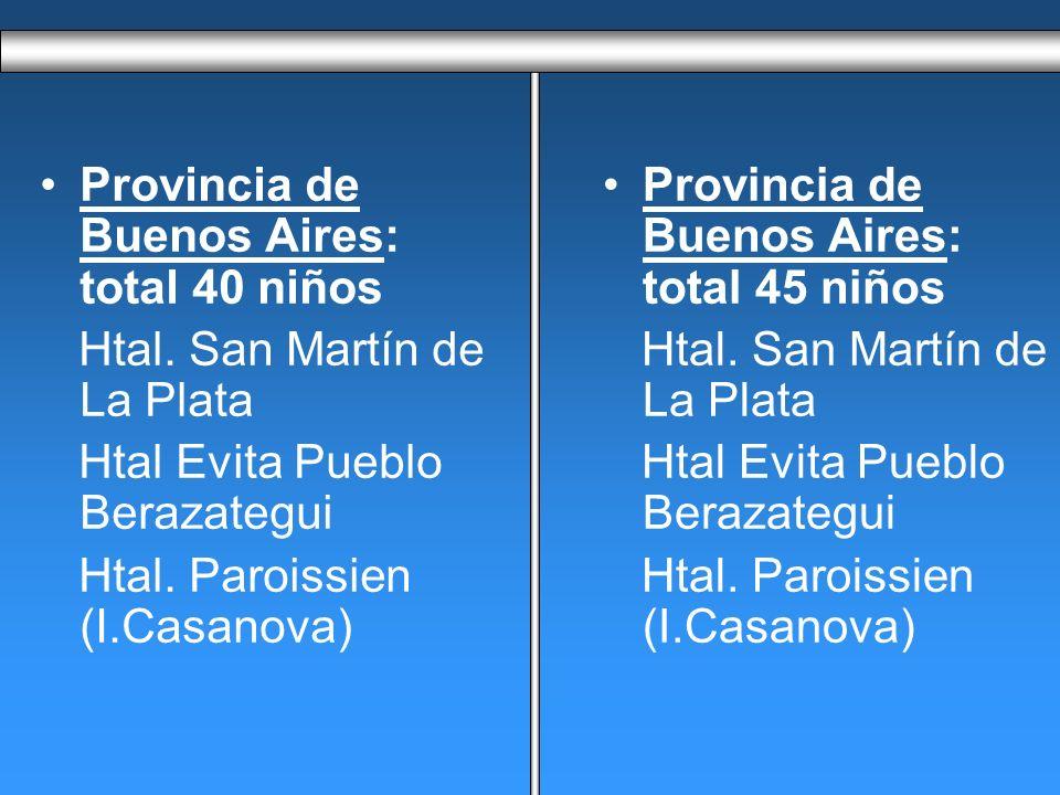 Provincia de Buenos Aires: total 40 niños