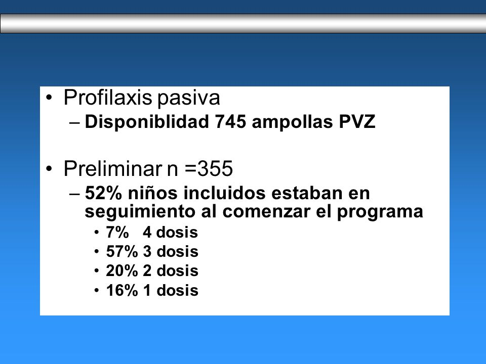 Profilaxis pasiva Preliminar n =355 Disponiblidad 745 ampollas PVZ