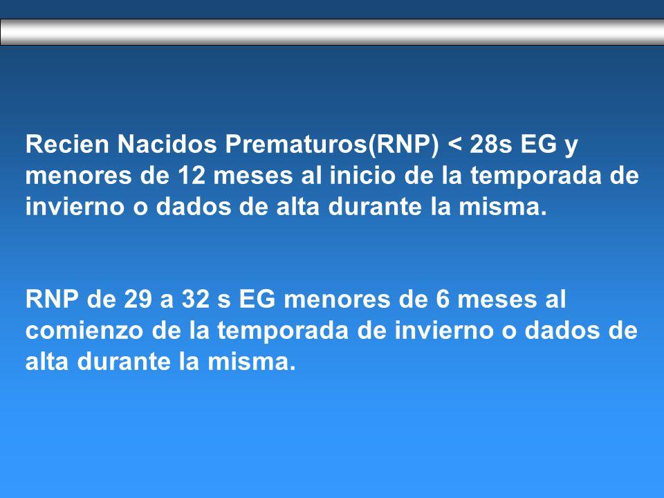 Recien Nacidos Prematuros(RNP) < 28s EG y menores de 12 meses al inicio de la temporada de invierno o dados de alta durante la misma.