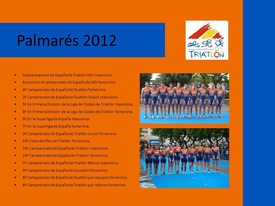 Palmarés 2012 Subcampeones de España de Triatlón MD masculino.