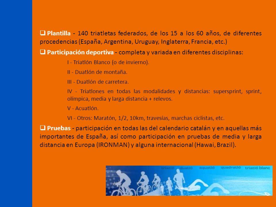 Plantilla - 140 triatletas federados, de los 15 a los 60 años, de diferentes procedencias (España, Argentina, Uruguay, Inglaterra, Francia, etc.)