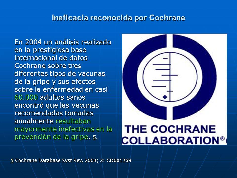 Ineficacia reconocida por Cochrane