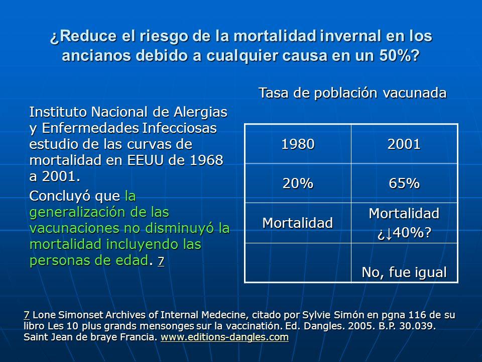 Tasa de población vacunada