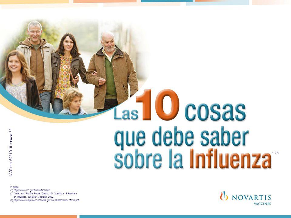 1,2 NVS mat 6231010 Colombia 50 1,2,3 Fuentes: