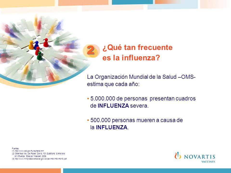 ¿Qué tan frecuente es la influenza
