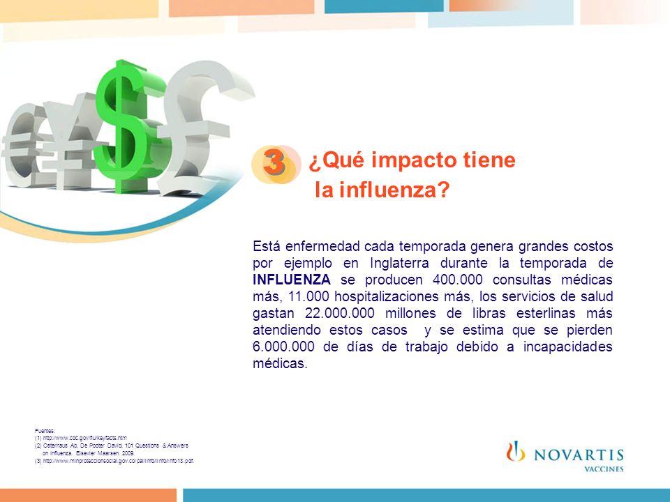 3 ¿Qué impacto tiene la influenza