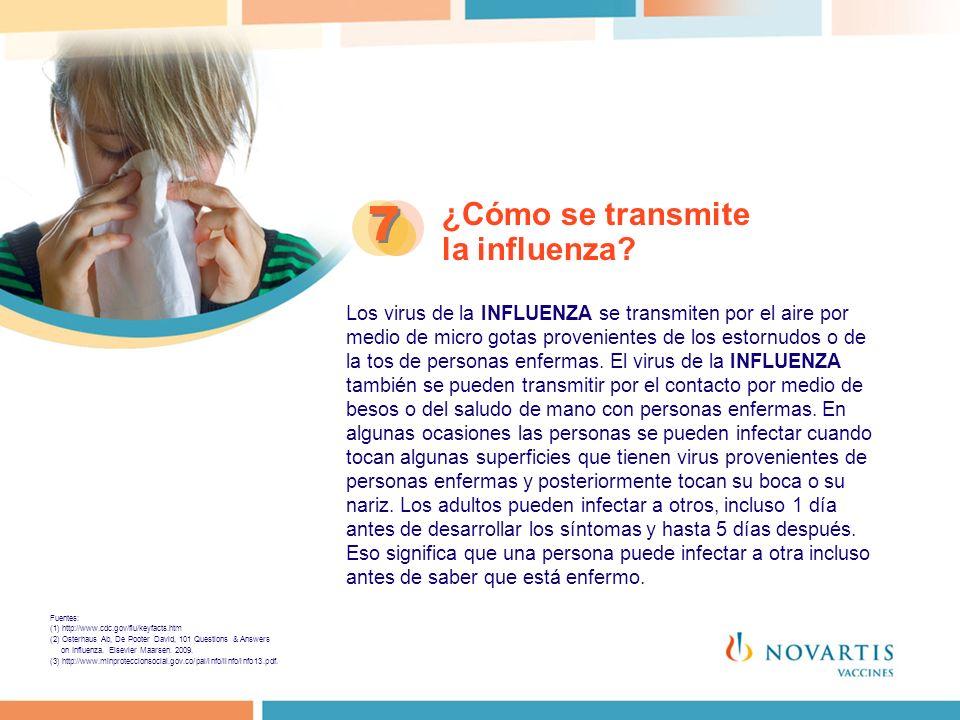 ¿Cómo se transmite la influenza