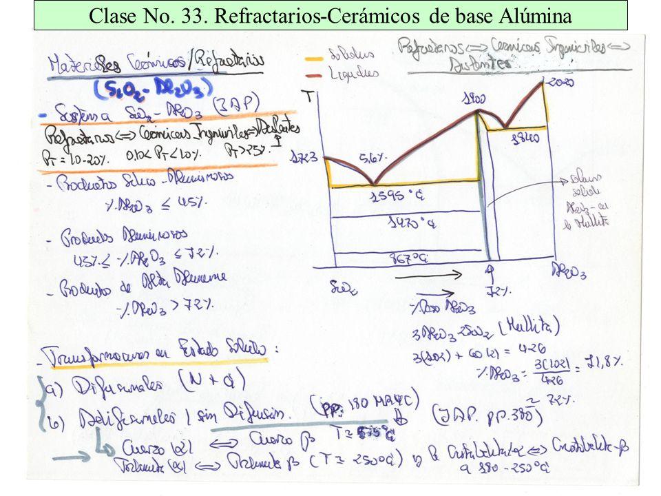 Clase No. 33. Refractarios-Cerámicos de base Alúmina