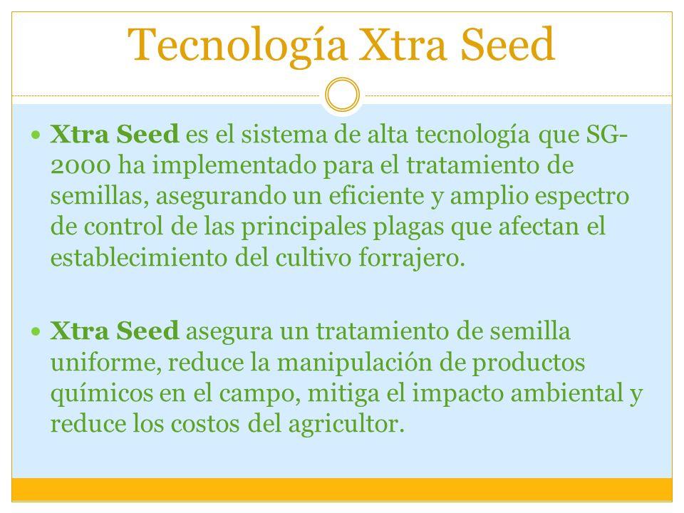 Tecnología Xtra Seed